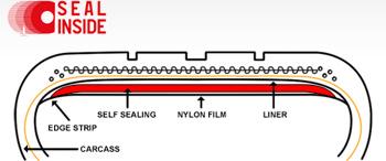 tecnologia-seal-inside-pirelli